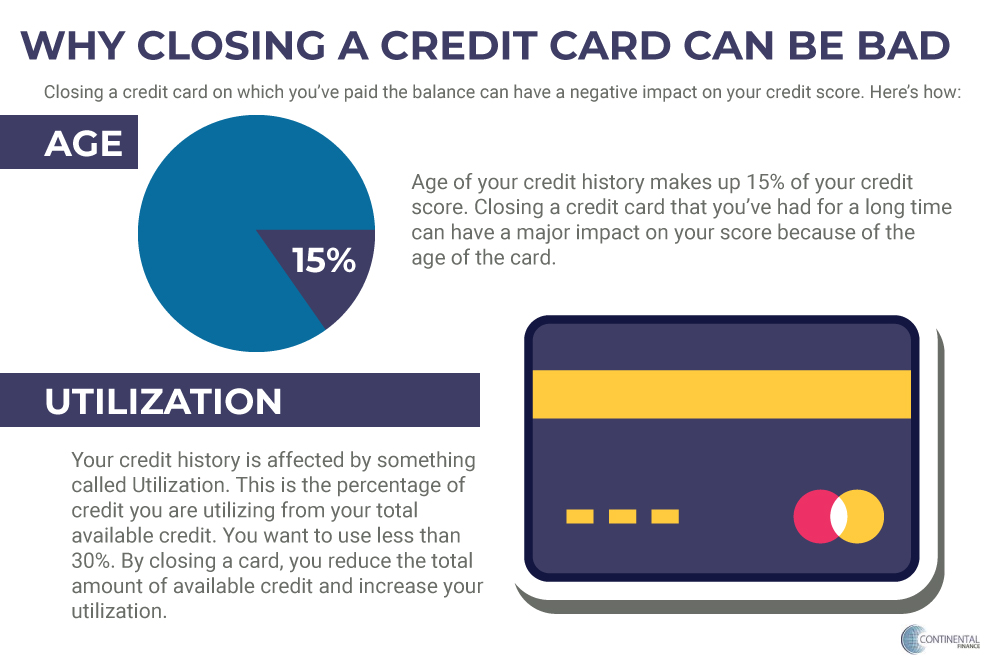 Why closing a credit card can be bad. Infographic by Continental Finance.