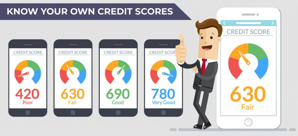 know your own credit scores